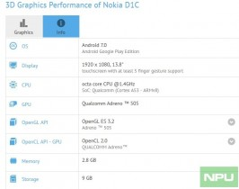 nokia-d1c-tablet-geekbench
