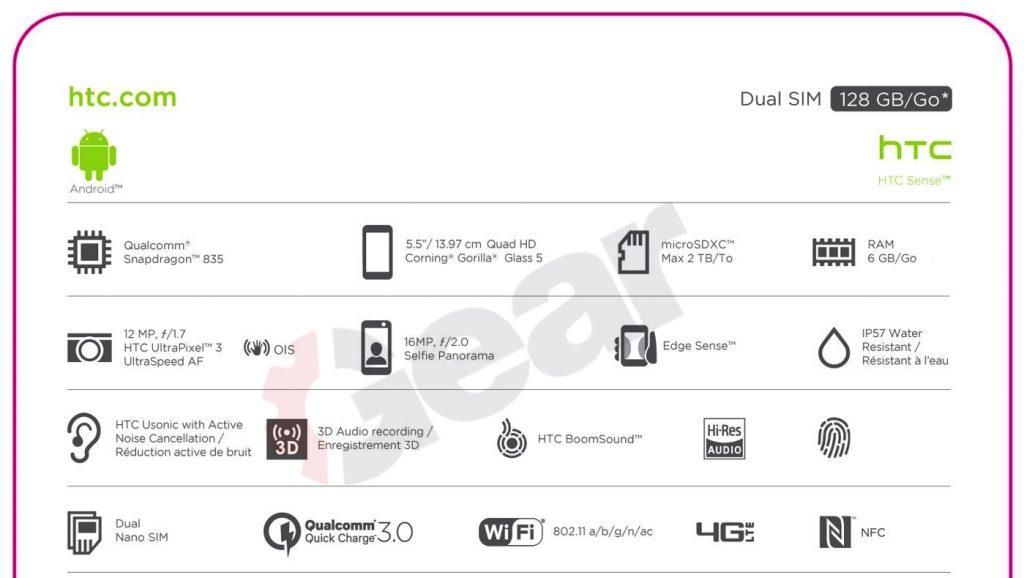 HTC-U-11-Specs