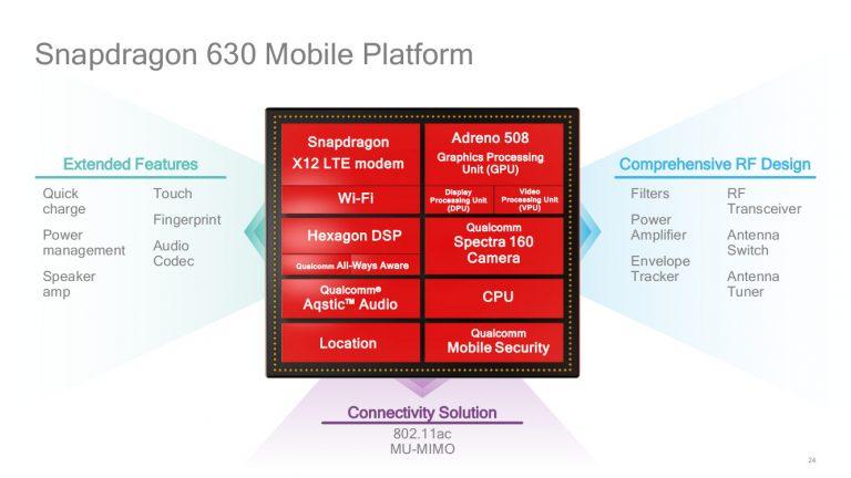 Qualcomm-Snapdragon-630-specs