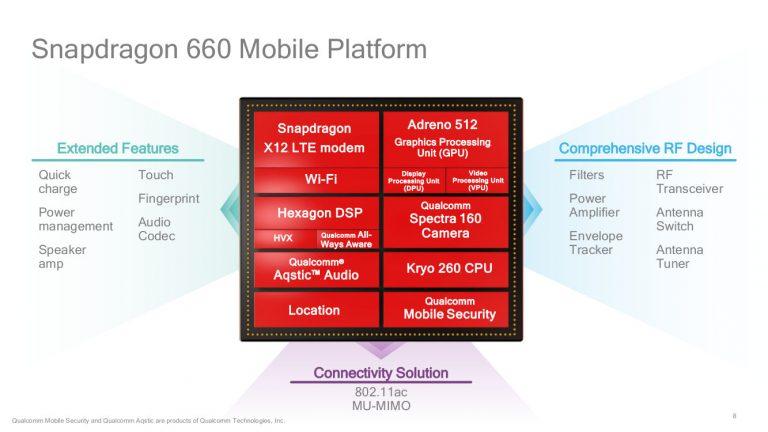 Qualcomm-Snapdragon-660-specs