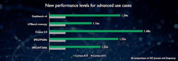 a75-benchmark