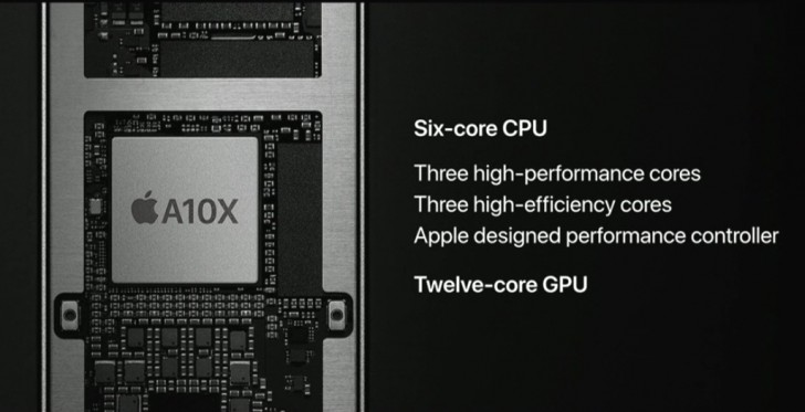 apple-fusion-10x