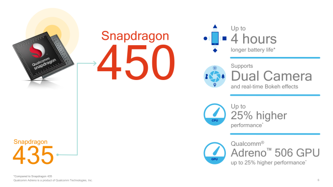 snapdragon_450