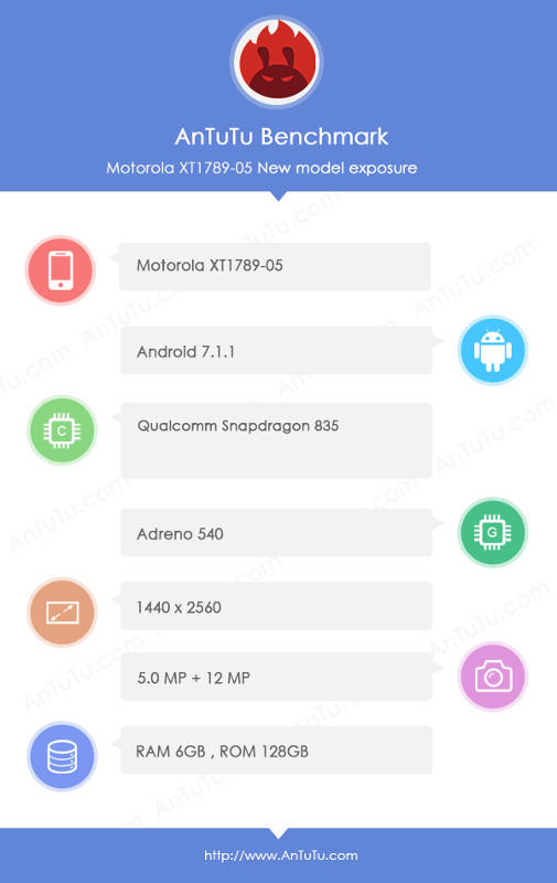 Moto-Z2-Force-AnTuTu-leak