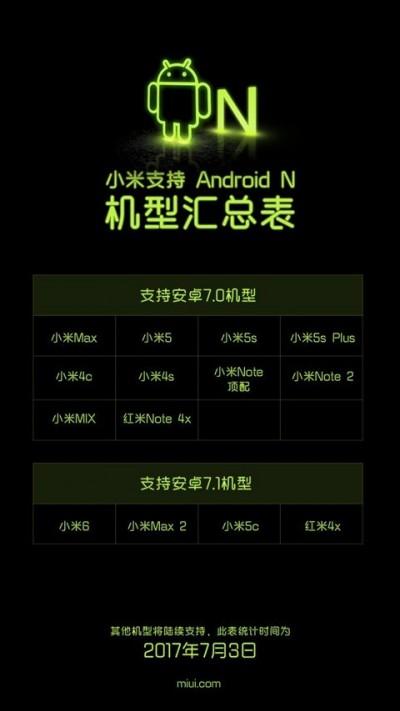 xiaomi-phones-list-nougat-update