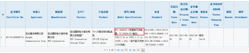HTC-2Q4D200-3c