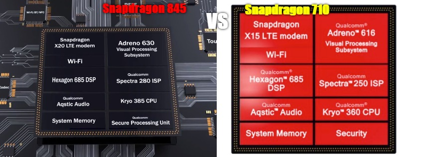 Snapdragon 845 vs Snapdragon 710 Specs Compare